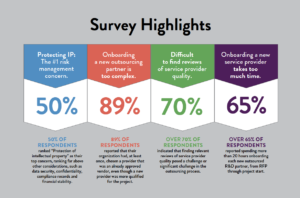 Science Exchange Summit Survey Highlights fig 1